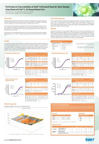 Scientific Poster: Performance Characteristics of iLite® Cell-based Reporter Gene Assays: Case Study of iLite® IL-23 Assay Ready Cells